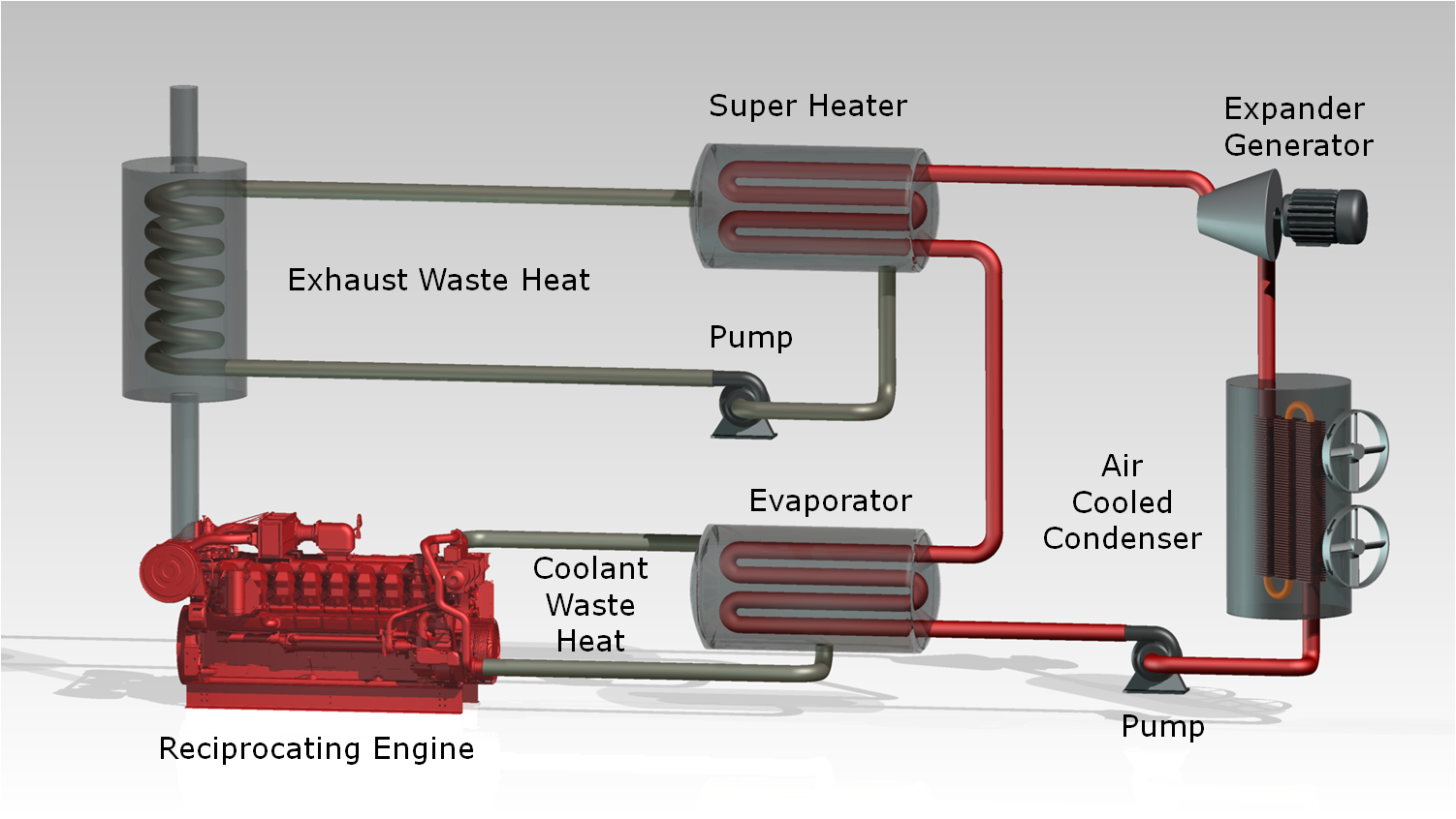 How To Convert To Natural Gas Heat